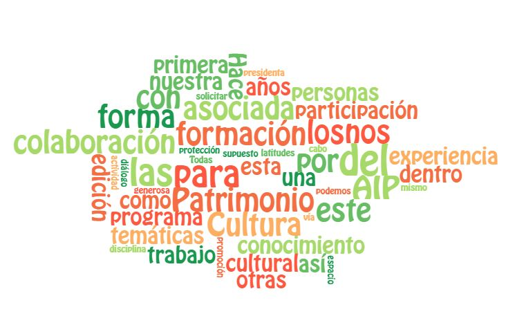 Colaboración AIP-Perú Estrategia Acerca